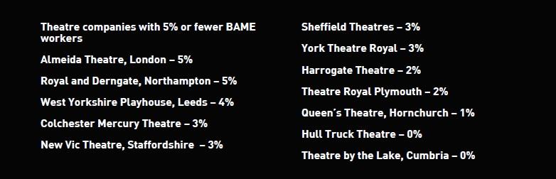 theatre figures