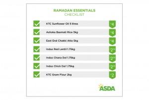 RamadanCHECKLIST